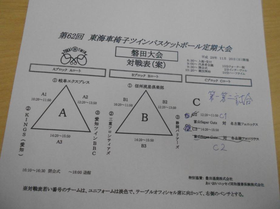 磐田大会試合時間
